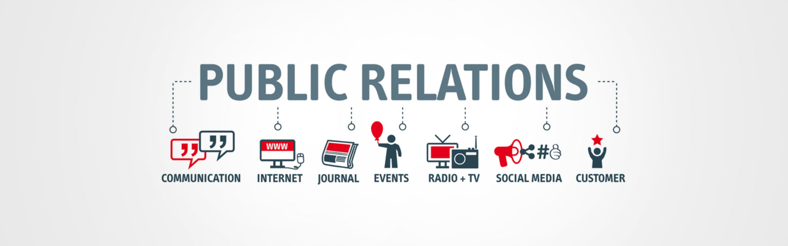 An introduction to public relations from Hendrix Training